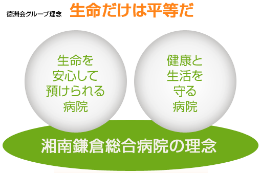 湘南鎌倉総合病院の理念